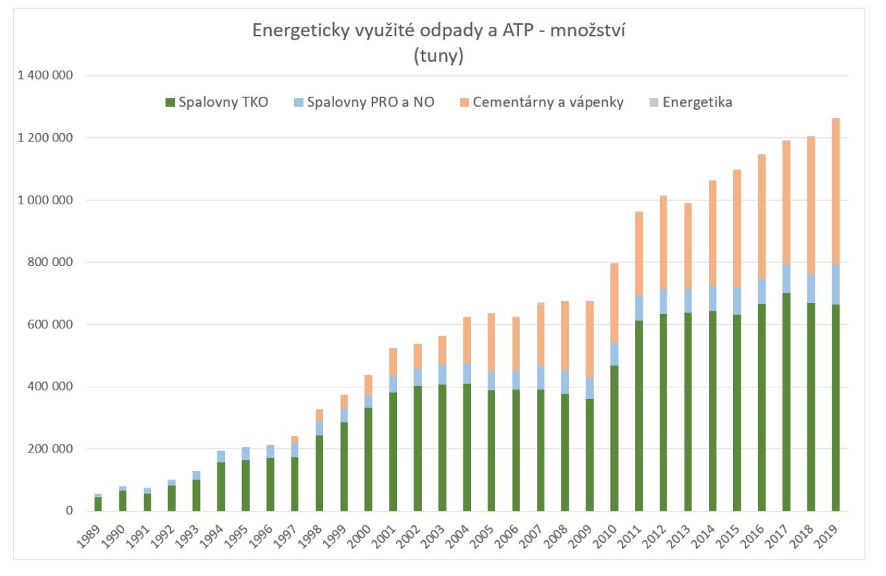 graf-energeticcr